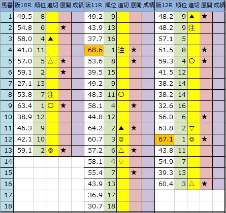 f:id:onix-oniku:20200606190927p:plain