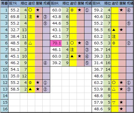 f:id:onix-oniku:20200607142507p:plain