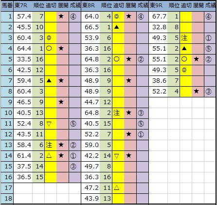 f:id:onix-oniku:20200607143555p:plain