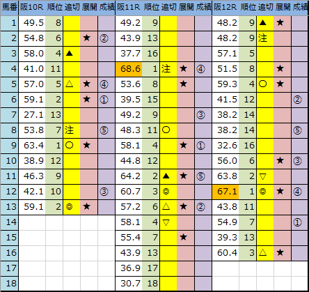 f:id:onix-oniku:20200607164220p:plain