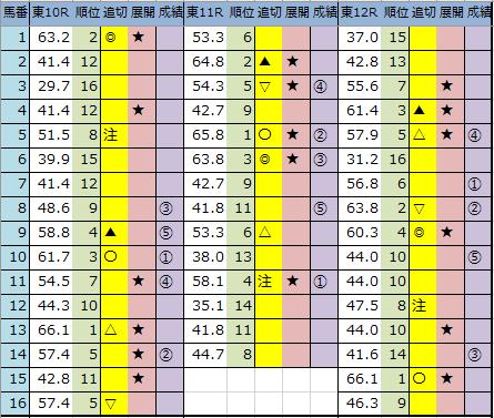 f:id:onix-oniku:20200607164749p:plain