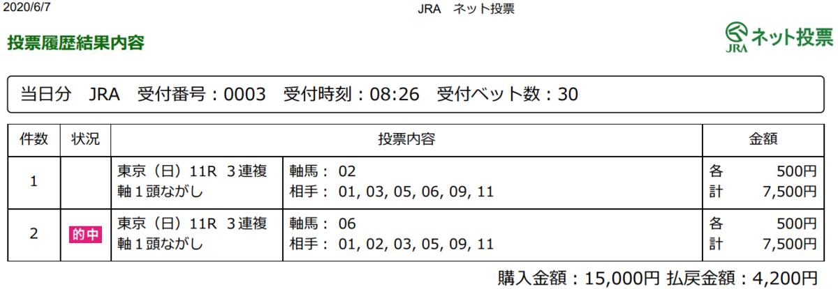 f:id:onix-oniku:20200607173146p:plain