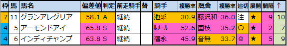 f:id:onix-oniku:20200612144018p:plain