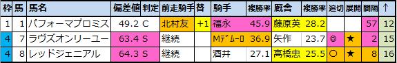 f:id:onix-oniku:20200612151404p:plain
