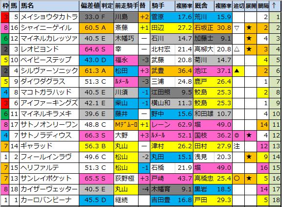 f:id:onix-oniku:20200612182058p:plain