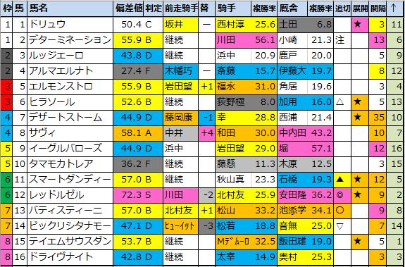 f:id:onix-oniku:20200612182230p:plain