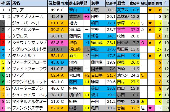 f:id:onix-oniku:20200612182533p:plain