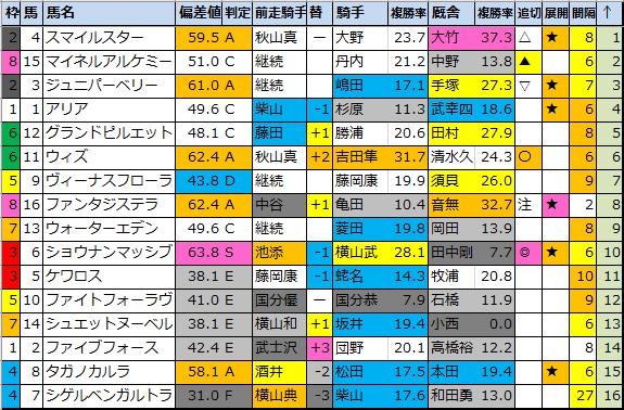 f:id:onix-oniku:20200612182723p:plain