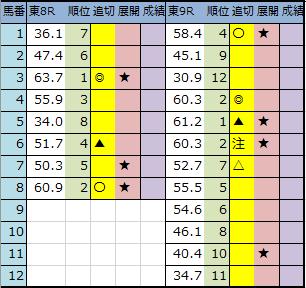 f:id:onix-oniku:20200612193455p:plain