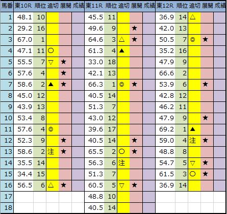 f:id:onix-oniku:20200612193522p:plain
