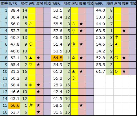 f:id:onix-oniku:20200612193552p:plain