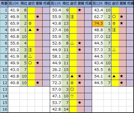 f:id:onix-oniku:20200612193626p:plain