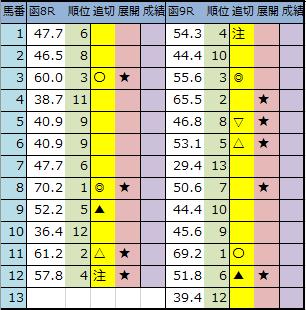 f:id:onix-oniku:20200612193654p:plain