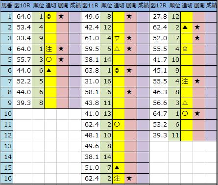 f:id:onix-oniku:20200612193728p:plain