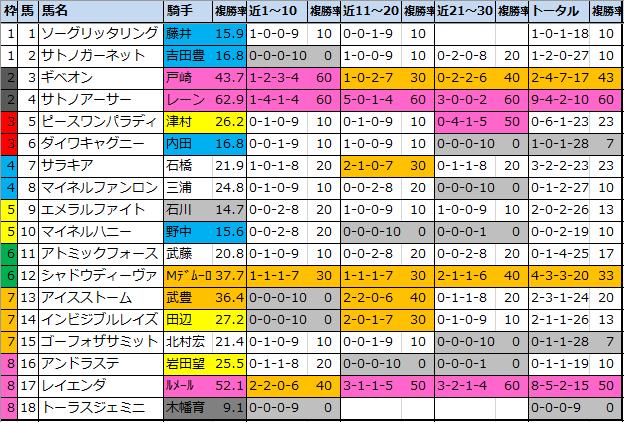 f:id:onix-oniku:20200613143205p:plain