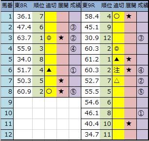 f:id:onix-oniku:20200613170802p:plain
