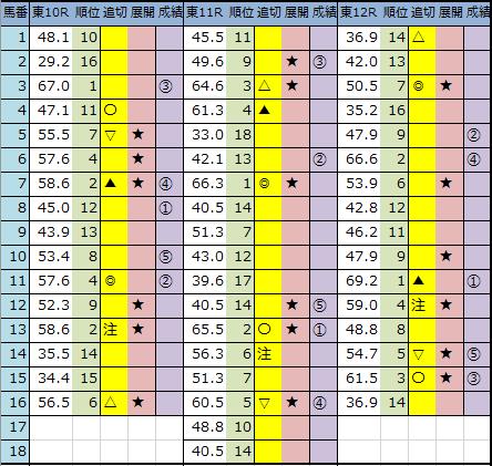 f:id:onix-oniku:20200613170833p:plain