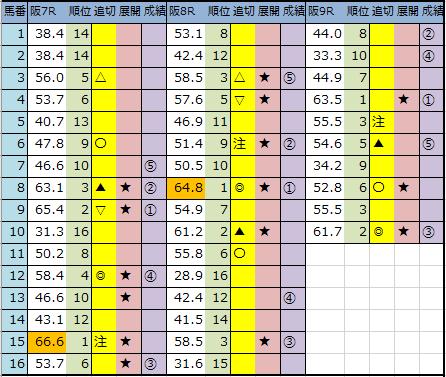 f:id:onix-oniku:20200613170909p:plain