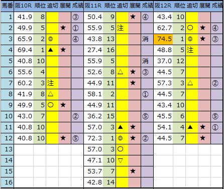 f:id:onix-oniku:20200613170937p:plain