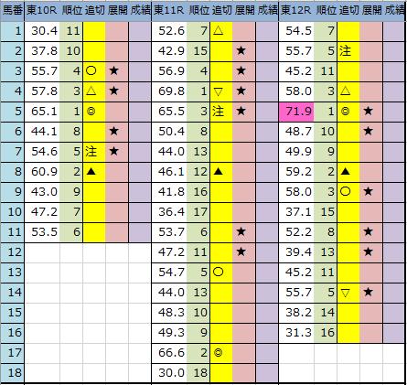 f:id:onix-oniku:20200613201351p:plain