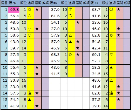 f:id:onix-oniku:20200613201433p:plain