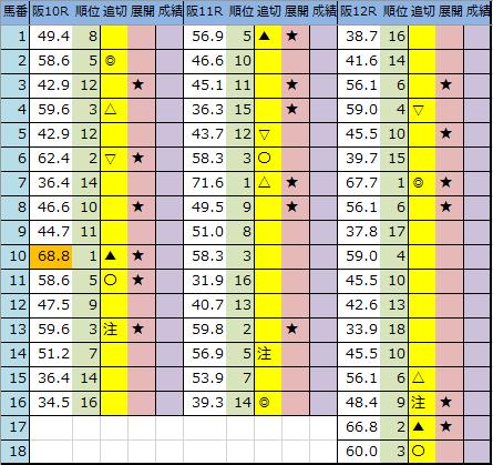 f:id:onix-oniku:20200613201502p:plain