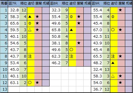 f:id:onix-oniku:20200613201534p:plain