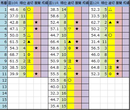 f:id:onix-oniku:20200613201605p:plain