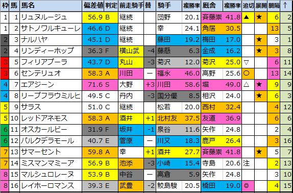 f:id:onix-oniku:20200613225352p:plain