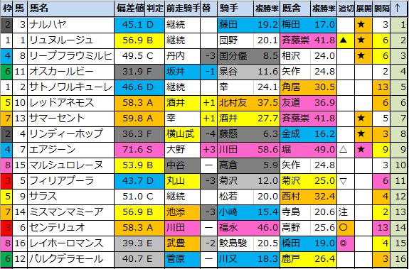 f:id:onix-oniku:20200613225457p:plain