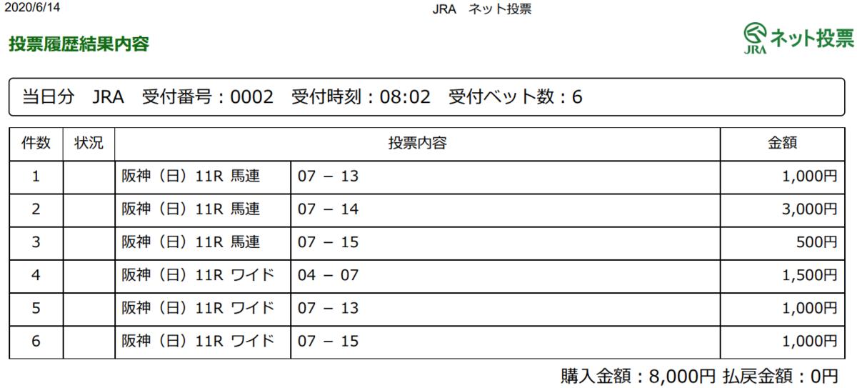 f:id:onix-oniku:20200614080351p:plain