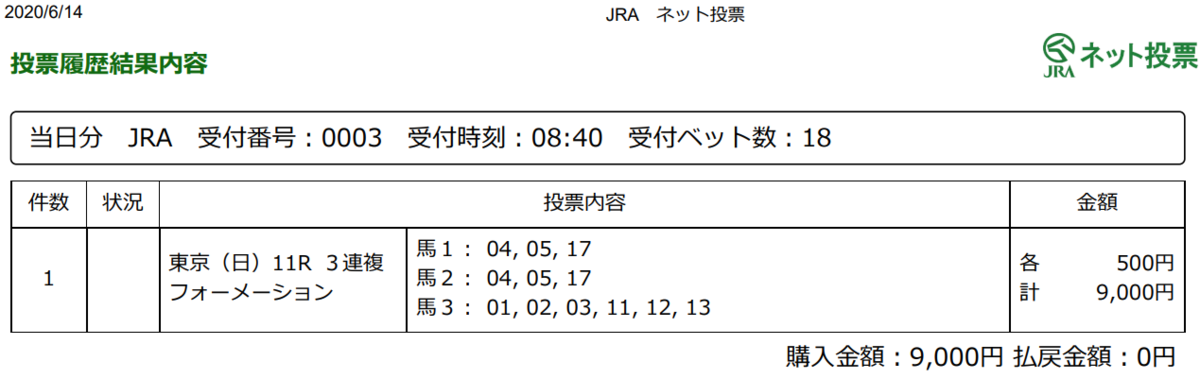 f:id:onix-oniku:20200614084058p:plain