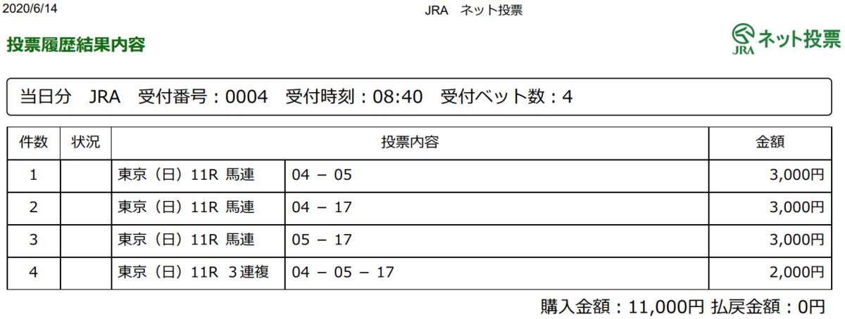 f:id:onix-oniku:20200614084134p:plain