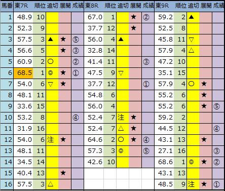 f:id:onix-oniku:20200614174436p:plain