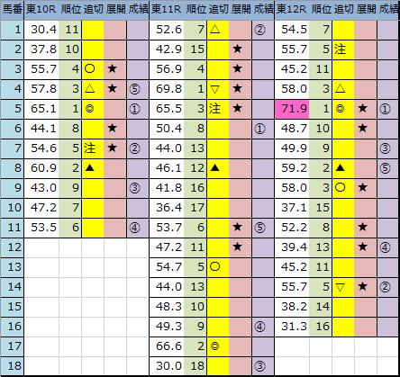 f:id:onix-oniku:20200614174514p:plain
