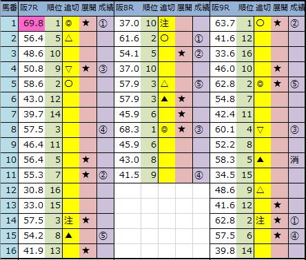 f:id:onix-oniku:20200614174549p:plain