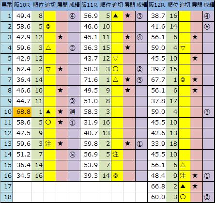 f:id:onix-oniku:20200614174624p:plain