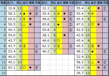 f:id:onix-oniku:20200614174719p:plain