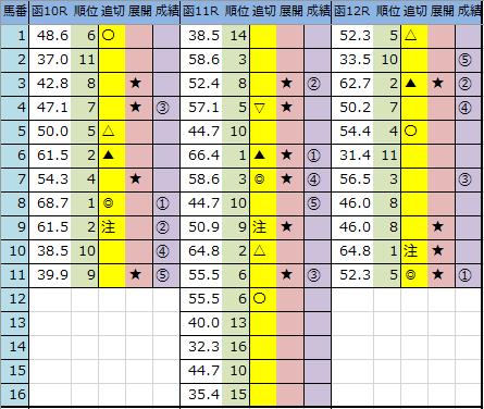 f:id:onix-oniku:20200614174748p:plain