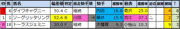 f:id:onix-oniku:20200618160914p:plain
