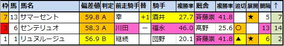 f:id:onix-oniku:20200618163859p:plain