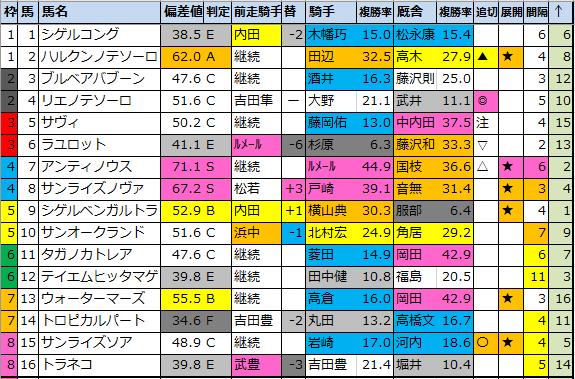 f:id:onix-oniku:20200618230102p:plain