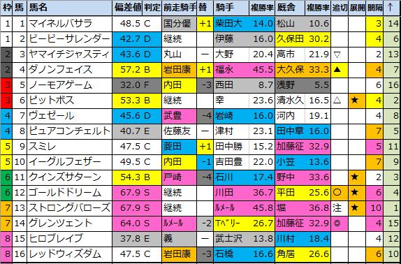 f:id:onix-oniku:20200618230140p:plain