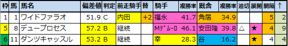 f:id:onix-oniku:20200618231828p:plain