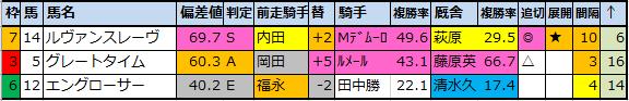 f:id:onix-oniku:20200618232019p:plain