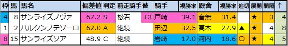 f:id:onix-oniku:20200618232128p:plain