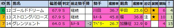 f:id:onix-oniku:20200618232248p:plain