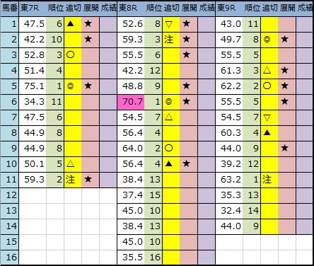 f:id:onix-oniku:20200619194900p:plain