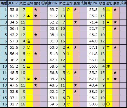 f:id:onix-oniku:20200619194940p:plain