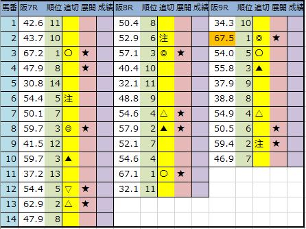 f:id:onix-oniku:20200619195011p:plain